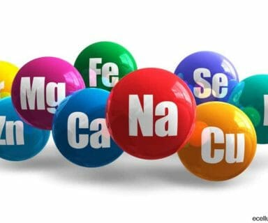 minerals from A to Z – what you need to know about basic minerals – part I